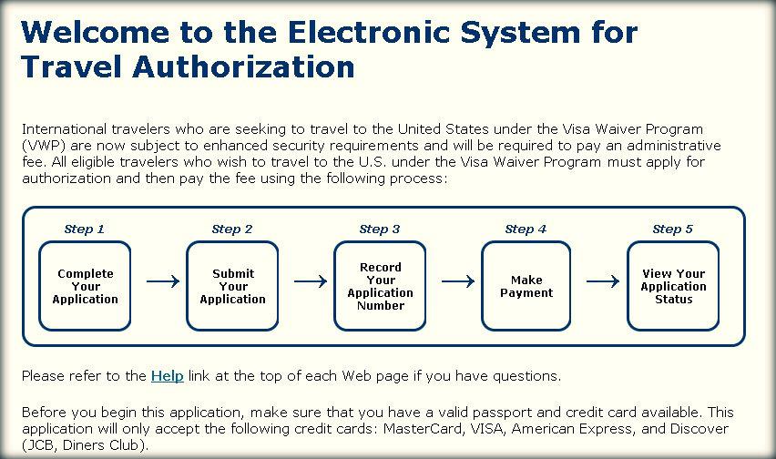 Viajar para os EUA com passaporte europeu.